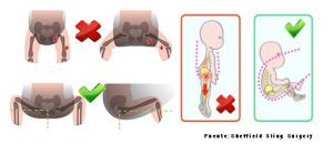 porteo ergonómico vs no ergonómico